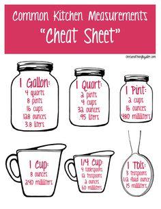 Homestead Survival: Kitchen Measurements Free Printable Cupboard Cheat Sheet