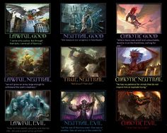 Magic the Gathering Guilds of Ravnica alignment chart, because none know where Dimir's loyalties lay.