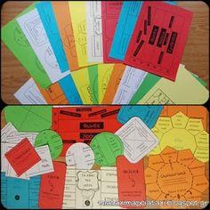 Μια τάξη...μα ποια τάξη;: Ολη η Γραμματική σε ένα Lapbook! Interactive Notebooks, Special Education, Projects To Try, Teaching, Games, School Stuff, Classroom Ideas, Decor, Decoration