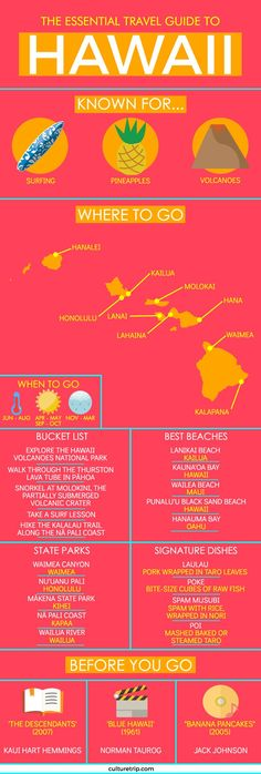 Your Essential Travel Guide to Hawaii (Infographic) The Ulti. - Your Essential Travel Guide to Hawaii (Infographic) The Ultimate Travel Guide t - Oahu, Travel List, Travel Guides, Travel Bucket Lists, Travel Advice, Budget Travel, Italy Travel, Hawaii Honeymoon, Honeymoon Tips