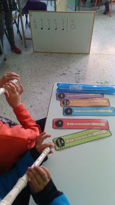 Recorder flashcards Let's Make Some Noise! Blog