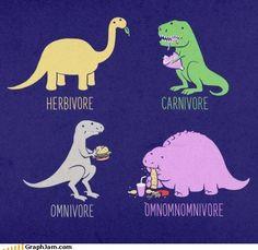 Dinosuar herbivore, carnivore, omnivore
