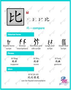 #365Chinese - Character of the Day @ #PaceMandarin bǐ 比 compare http://www.pace-mandarin.com/bi3-compare/
