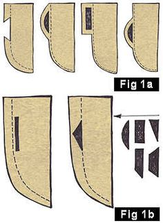 Native Americans made knife sheaths & storage containers from parfleche. By using this kit, you will learn Indian techniques, including how to paint parfleche by using native tools & materials. Leather Holster, Leather Tooling, Knife Sheath Making, Knife Making, Leather Knife Sheath Pattern, Axe Sheath, Leather Pearl Necklace, Leather Projects, Leather Crafts