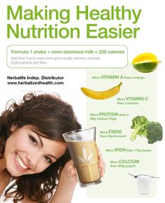 Herbalife Formula 1: Herbalife's delicious protein shakes are loaded with essential vitamins, minerals and nutrients that are perfect for busy people. Whether you're on the go or just want a nutritious meal, reach for an Herbalife Formula 1 shake to satisfy your hunger and help manage your weight. Shop 24/7 Online www.herbalizedhealth.com