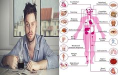Seven Serious Health Conditions Sleep Deprivation Lead To