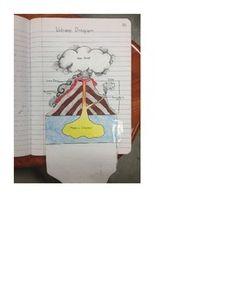 Volcano Foldable