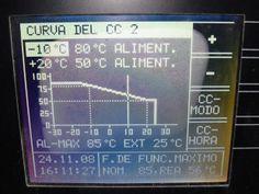 Panel de la caldera