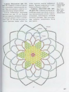 Божко. Bead Weaving, Doilies, African Women, Seed Beads, Snowflakes, Diy And Crafts, Projects To Try, Outdoor Blanket, Delicate