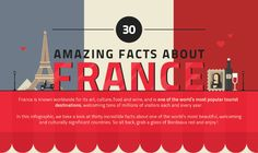30 Interesting Facts About France #Infographic