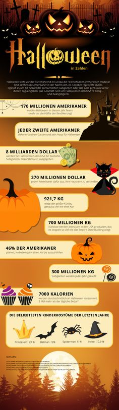 10 lustige Fakten über Halloween Happy Halloween, Halloween Costumes, Party, One Day, Day Of The Dead, Funny Facts, The Little Mermaid, Homemade, Nice Asses