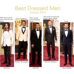 """Best Dressed Men at the Oscar Awards 2014"" by arshdeep-sidhu on Polyvore"