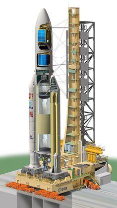 Ariane 5 cut away image (ESA)