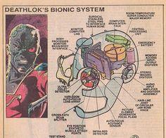Deathlok's Bionic System by Eliot R. Superhero Facts, Marvel Facts, Future Weapons, Batman Universe, Custom Action Figures, Fantasy Weapons, Batman Comics, Marvel Characters, Comics