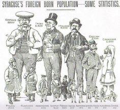 Foreign-born of Syracuse, 1897