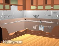 how to install under cabinet lighting in your kitchen best undercounter lighting