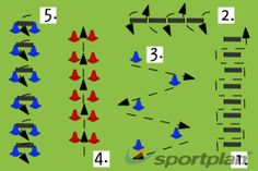 Warm Up Circuit Warm-up Games Drills Hockey Coaching Tips - Sportplan Ltd