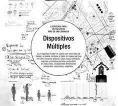 #ClippedOnIssuu from Manual de mapeo 2013 (21)