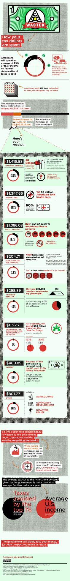 Taxes...not sure how accurate it is, but it's still worth reading.  Check it out- see where your tax dollars go.