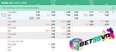 Tỷ lệ kèo cá cược Thụy Điển vs Anh tại nhà cái uy tín Bet98vn