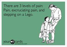 Three levels of pain