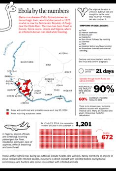 Here's everything you need to know about the Ebola virus