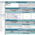 This is a pack of 7 planning templates in a Word.doc and PDF form (Foundation through to Year 6). This is merely a collection of the individual yea...