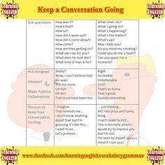 Keeping a Conversation Going