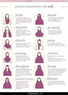 Ultimate fashion guide for veil hijab