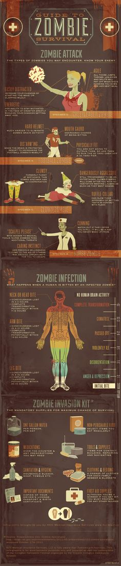 ***Info Graphic Media*** Zombie Survival Guide, again.