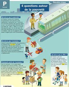 Educational infographic : Fiche exposés : 4 questions autour de la pauvreté