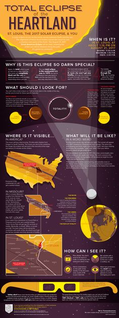 On August 21, 2017 the United States will experience a total solar eclipse. We're quite excited about this, so we decided to make an infographic to help our fellow St. Louisans make the most of the event.