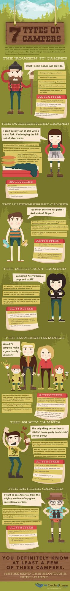 "INFOGRAPHIC: 7 TYPES OF CAMPERS Everyone has a different experience when camping in the great outdoors. Take a look at the 7 Types of Campers and see where you fall. Are you ""The Underprepared Camp Camping And Hiking, Camping Glamping, Camping Survival, Camping Hacks, Camping Gear, Backpacking, Camping Stuff, Camping Humor, Camping Guide"