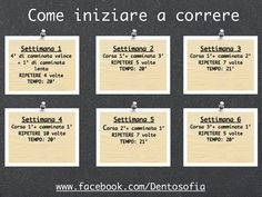 Come iniziare a correre..... Social Media Etiquette, Running Challenge, E Sport, How To Start Running, Challenges, Place Card Holders, Cards Against Humanity, Workout, My Love