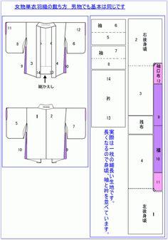 単衣羽織の裁ち方図