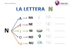 La lettera N e le sue sillabe