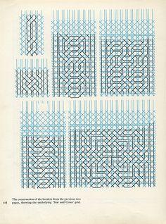 Pattern in Moorish Art - 118 Polygon Pattern, Geometry Pattern, Pattern Art, Pattern Design, Islamic Art Pattern, Arabic Pattern, Textures Patterns, Print Patterns, Blackwork Patterns