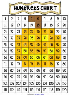 pumpkin mystery picture using hundreds chart - tens and ones practice- freebie