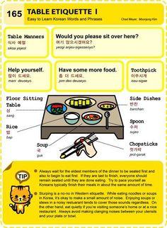 Table Etiquette I