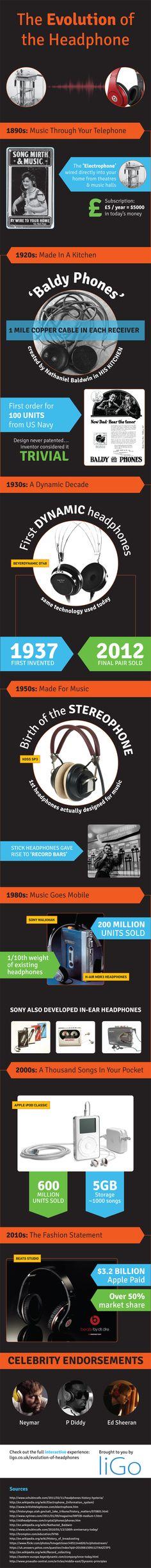 The Evolution of the Headphone #infographic #Headphone #History