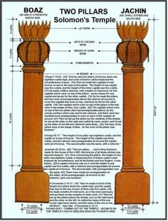 Zechariah Print the two pillars on card stock, then cut them out. Glue popsicle sticks horizontally to the back of the pillars-joining them together to create a temple. The temple is completed! Masonic Art, Masonic Lodge, Masonic Symbols, Masonic Temple, Freemason Symbol, Solomons Temple, Temple In Jerusalem, King Solomon, Freemasonry