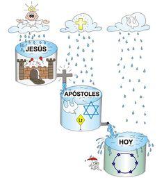 http://www.evangelizacion.com/programa/cursos/pablo/colores/MPpablo.jpg