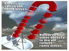 Radar Warning
