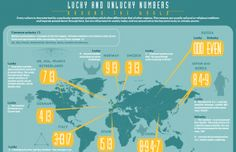 Lucky & Unlucky Numbers from Around the World Infographic