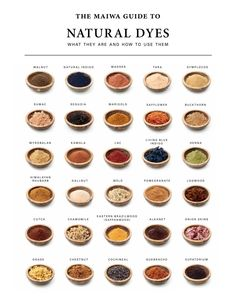Guide to Natural Dyes — Natural Dyes Natural Dye Fabric, Natural Dyeing, Earth Pigments, Fibre And Fabric, Nature Crafts, How To Dye Fabric, Artisan, Dyes, Ink
