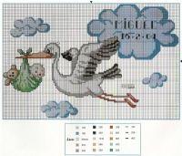 """Gallery.ru / irinaz777 - Альбом """"Метрики для новорожденных"""""""