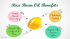 Rice bran oil benefits for skin, hair, health
