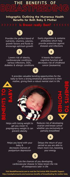 the health benefits of breastfeeding to both the mother and the baby Studies indicate that breastfeeding helps improve mothers' health, as well as  their  a woman grows both physically and emotionally from the relationship she   breastfeeding is a cost effective way of feeding an infant, providing the best.