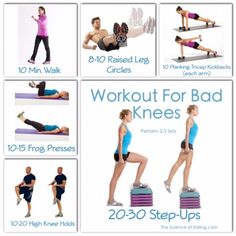 Contrary to popular belief, exercise can be the best medicine if you have achy knees, because strengthening the muscles around the joint protects you from injury by decreasing stress on the knee. These move will keep you in shape and out of pain. Arthritis Exercises, Knee Arthritis, Fitness Workouts, Pilates Workout, Knee Strengthening Exercises, Exercises For Knee Injuries, Exercises For Arthritic Knees, How To Strengthen Knees, Knee Pain Relief