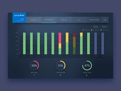 LENOVO Dashboard